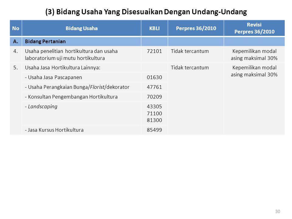(3) Bidang Usaha Yang Disesuaikan Dengan Undang-Undang NoBidang UsahaKBLIPerpres 36/2010 Revisi Perpres 36/2010 A.Bidang Pertanian 4.Usaha penelitian
