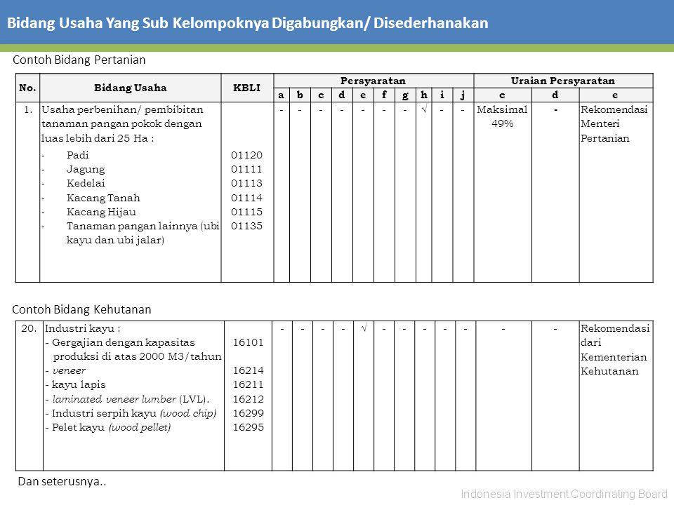 Indonesia Investment Coordinating Board Bidang Usaha Yang Sub Kelompoknya Digabungkan/ Disederhanakan No.Bidang UsahaKBLI PersyaratanUraian Persyarata
