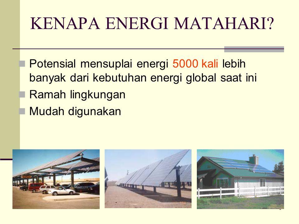 6 KENAPA ENERGI MATAHARI.