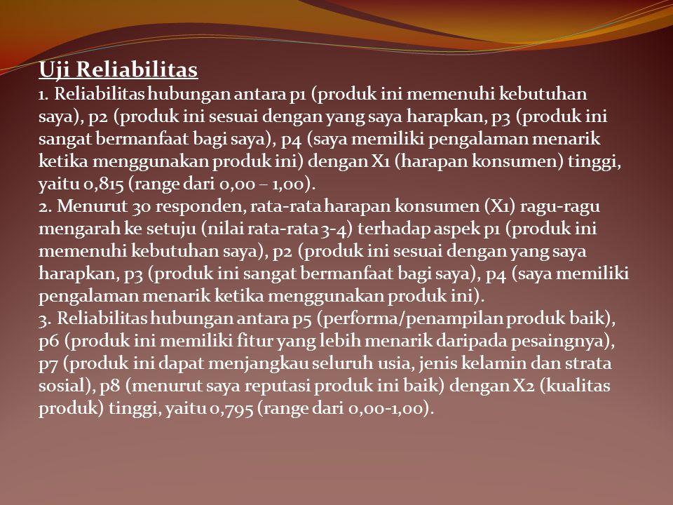 Uji Reliabilitas 1. Reliabilitas hubungan antara p1 (produk ini memenuhi kebutuhan saya), p2 (produk ini sesuai dengan yang saya harapkan, p3 (produk