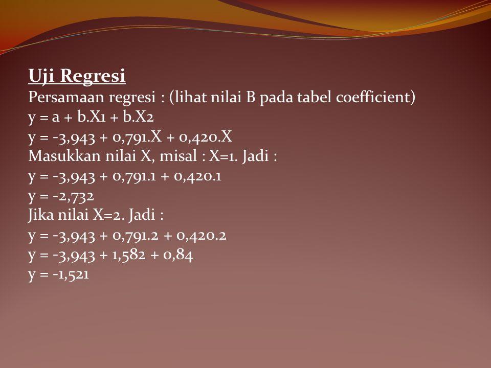 Uji Regresi Persamaan regresi : (lihat nilai B pada tabel coefficient) y = a + b.X1 + b.X2 y = -3,943 + 0,791.X + 0,420.X Masukkan nilai X, misal : X=