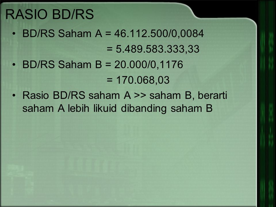RASIO BD/RS BD/RS Saham A = 46.112.500/0,0084 = 5.489.583.333,33 BD/RS Saham B = 20.000/0,1176 = 170.068,03 Rasio BD/RS saham A >> saham B, berarti saham A lebih likuid dibanding saham B
