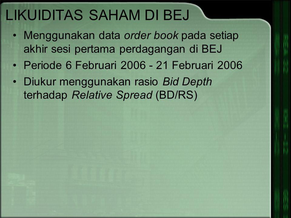 LIKUIDITAS SAHAM DI BEJ Menggunakan data order book pada setiap akhir sesi pertama perdagangan di BEJ Periode 6 Februari 2006 - 21 Februari 2006 Diukur menggunakan rasio Bid Depth terhadap Relative Spread (BD/RS)