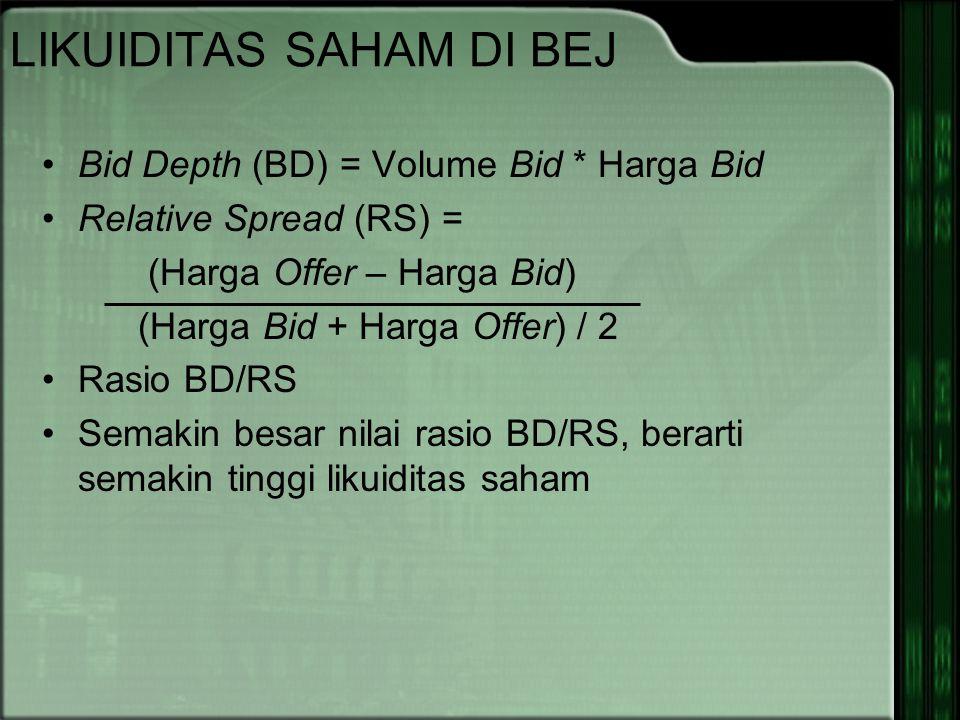 LIKUIDITAS SAHAM DI BEJ Bid Depth (BD) = Volume Bid * Harga Bid Relative Spread (RS) = (Harga Offer – Harga Bid) (Harga Bid + Harga Offer) / 2 Rasio BD/RS Semakin besar nilai rasio BD/RS, berarti semakin tinggi likuiditas saham