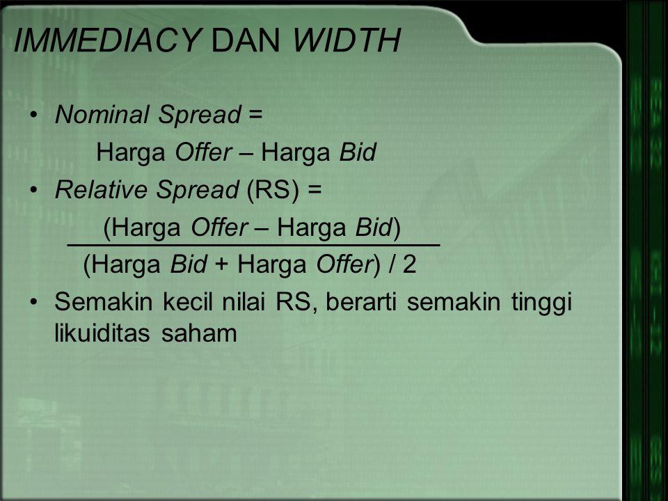 IMMEDIACY DAN WIDTH Nominal Spread = Harga Offer – Harga Bid Relative Spread (RS) = (Harga Offer – Harga Bid) (Harga Bid + Harga Offer) / 2 Semakin kecil nilai RS, berarti semakin tinggi likuiditas saham