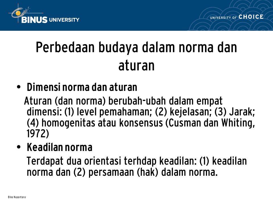 Bina Nusantara Perbedaan budaya dalam norma dan aturan Dimensi norma dan aturan Aturan (dan norma) berubah-ubah dalam empat dimensi: (1) level pemaham