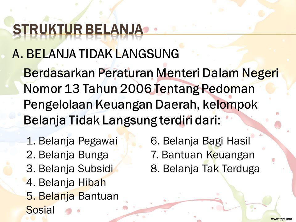 A. BELANJA TIDAK LANGSUNG Berdasarkan Peraturan Menteri Dalam Negeri Nomor 13 Tahun 2006 Tentang Pedoman Pengelolaan Keuangan Daerah, kelompok Belanja