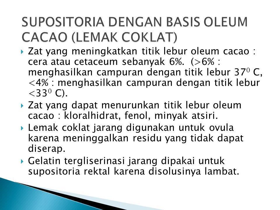  Zat yang meningkatkan titik lebur oleum cacao : cera atau cetaceum sebanyak 6%. (>6% : menghasilkan campuran dengan titik lebur 37 0 C, <4% : mengha