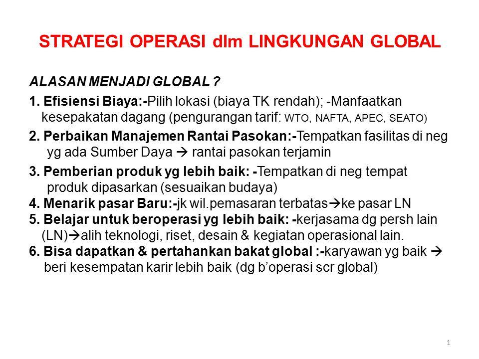 1 STRATEGI OPERASI dlm LINGKUNGAN GLOBAL ALASAN MENJADI GLOBAL ? 1. Efisiensi Biaya:-Pilih lokasi (biaya TK rendah); -Manfaatkan kesepakatan dagang (p