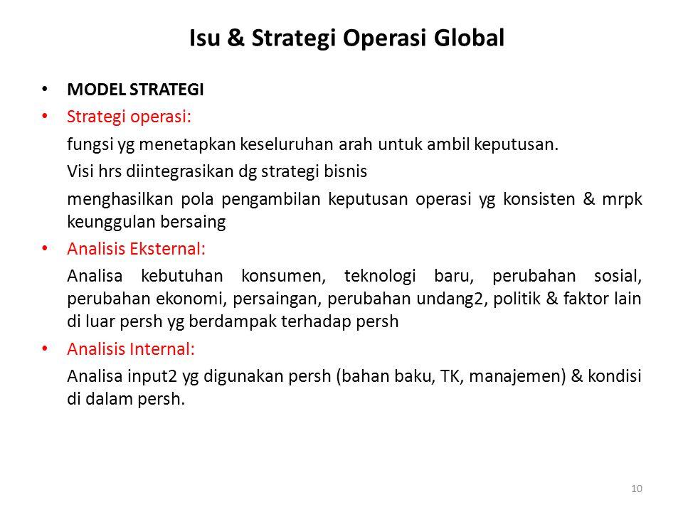 Isu & Strategi Operasi Global MODEL STRATEGI Strategi operasi: fungsi yg menetapkan keseluruhan arah untuk ambil keputusan. Visi hrs diintegrasikan dg