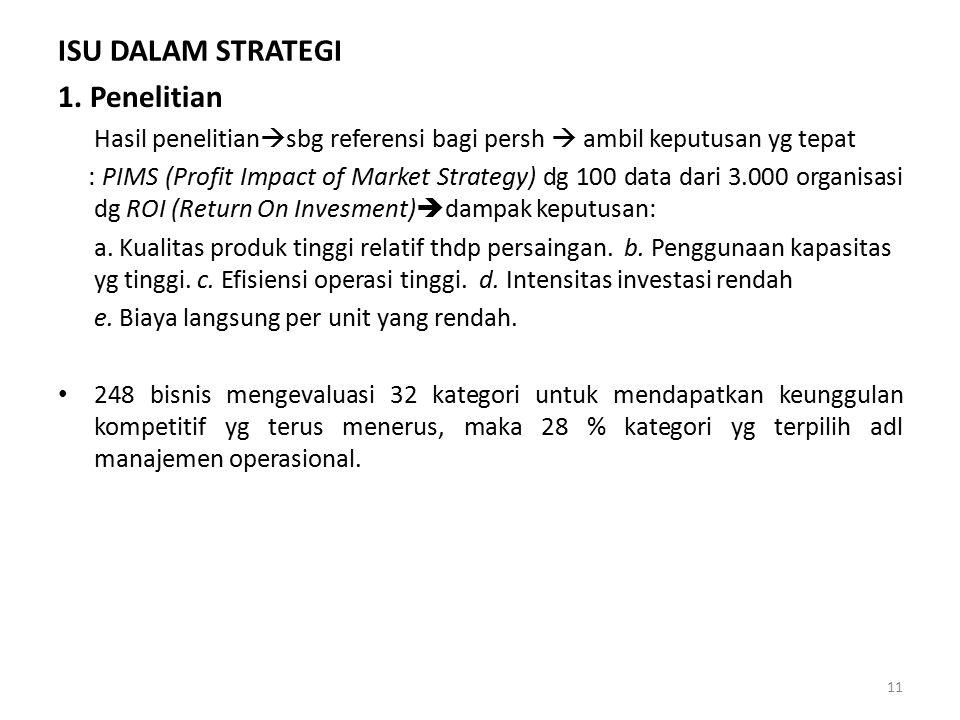 ISU DALAM STRATEGI 1. Penelitian Hasil penelitian  sbg referensi bagi persh  ambil keputusan yg tepat : PIMS (Profit Impact of Market Strategy) dg 1
