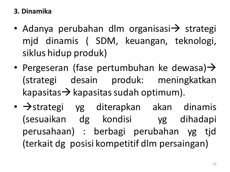 3. Dinamika Adanya perubahan dlm organisasi  strategi mjd dinamis ( SDM, keuangan, teknologi, siklus hidup produk) Pergeseran (fase pertumbuhan ke de