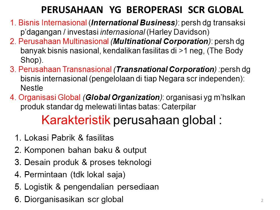 PERUSAHAAN YG BEROPERASI SCR GLOBAL 1. Bisnis Internasional (International Business): persh dg transaksi p'dagangan / investasi internasional (Harley