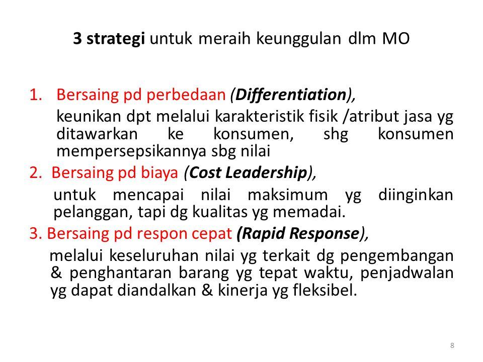 3 strategi untuk meraih keunggulan dlm MO 1.Bersaing pd perbedaan (Differentiation), keunikan dpt melalui karakteristik fisik /atribut jasa yg ditawar