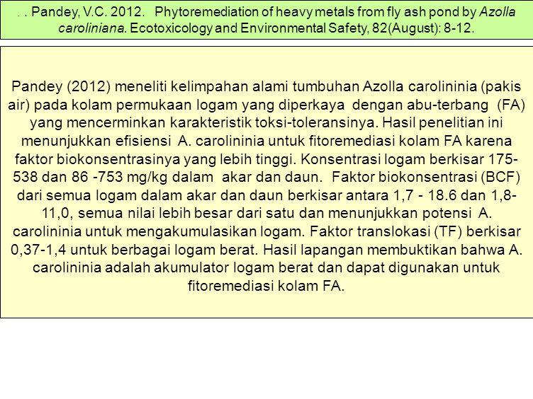 Pandey (2012) meneliti kelimpahan alami tumbuhan Azolla carolininia (pakis air) pada kolam permukaan logam yang diperkaya dengan abu-terbang (FA) yang mencerminkan karakteristik toksi-toleransinya.