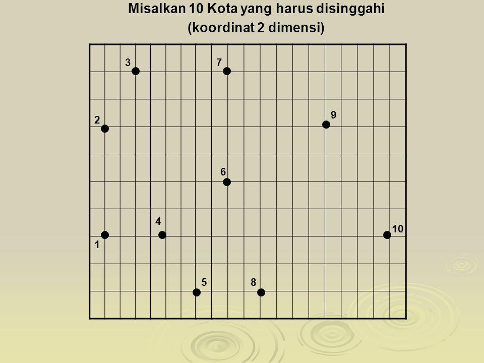 1 10 9 8 7 6 5 4 3 2 Misalkan 10 Kota yang harus disinggahi (koordinat 2 dimensi)