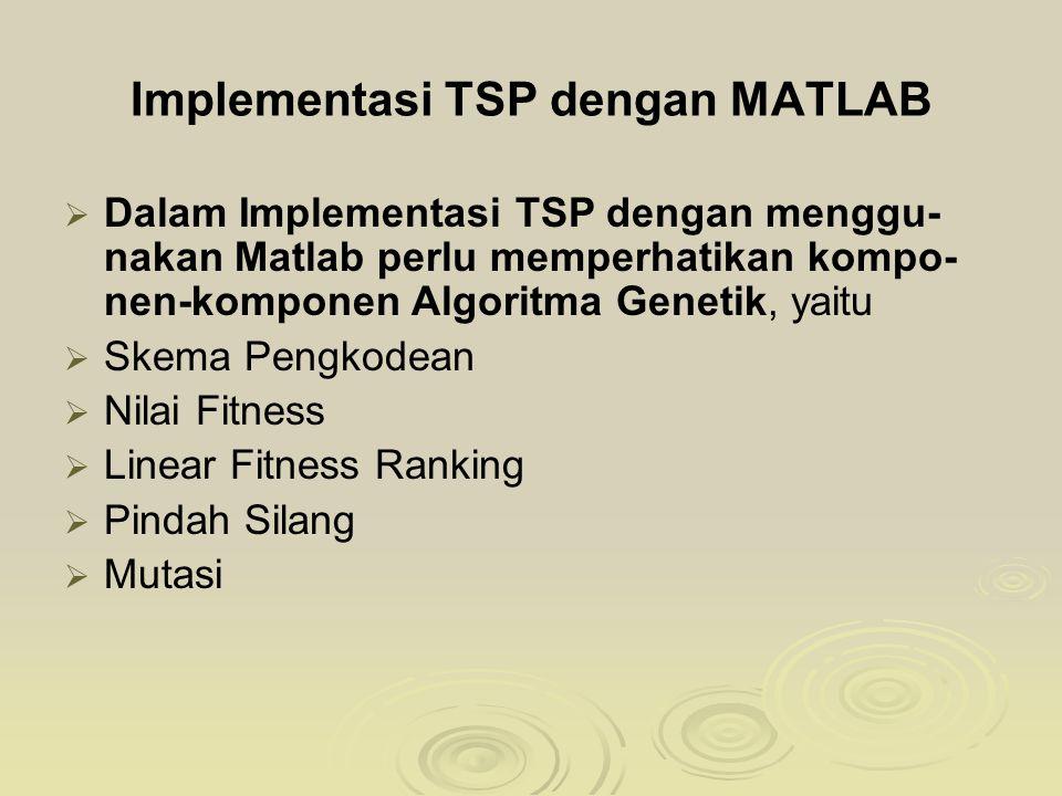 Implementasi TSP dengan MATLAB   Dalam Implementasi TSP dengan menggu- nakan Matlab perlu memperhatikan kompo- nen-komponen Algoritma Genetik, yaitu   Skema Pengkodean   Nilai Fitness   Linear Fitness Ranking   Pindah Silang   Mutasi