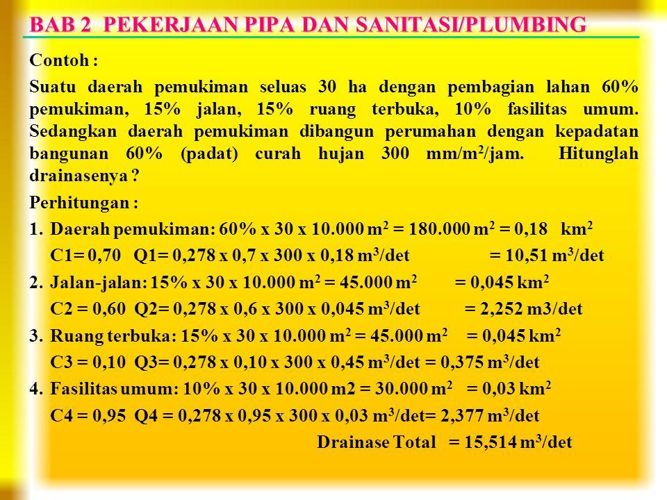 BAB 2 PEKERJAAN PIPA DAN SANITASI/PLUMBING Contoh : Suatu daerah pemukiman seluas 30 ha dengan pembagian lahan 60% pemukiman, 15% jalan, 15% ruang ter