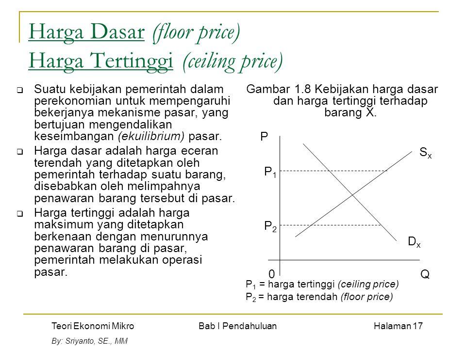Teori Ekonomi Mikro Bab I Pendahuluan Halaman 17 By: Sriyanto, SE., MM Harga Dasar (floor price) Harga Tertinggi (ceiling price)  Suatu kebijakan pem