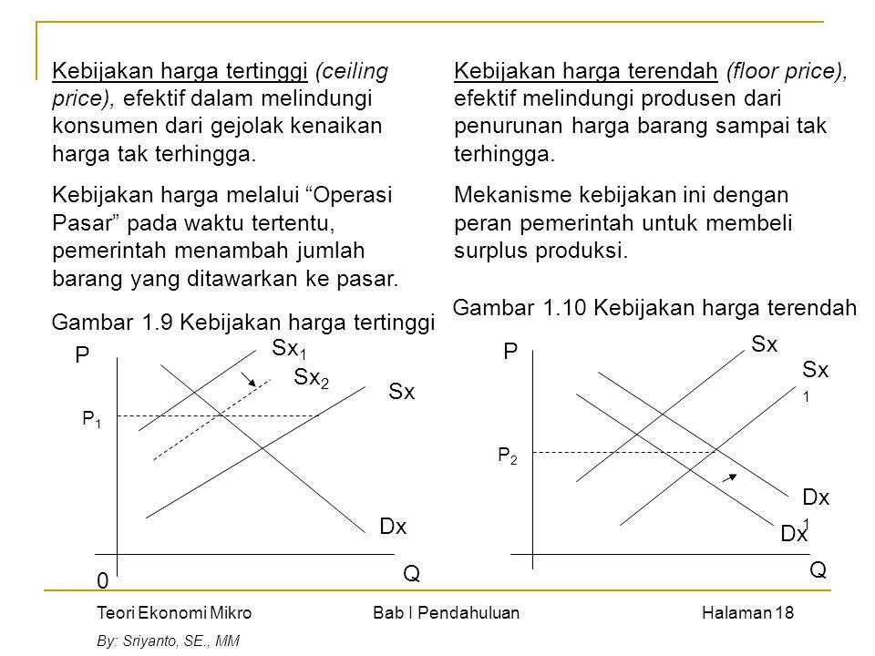 Teori Ekonomi Mikro Bab I Pendahuluan Halaman 18 By: Sriyanto, SE., MM Kebijakan harga tertinggi (ceiling price), efektif dalam melindungi konsumen dari gejolak kenaikan harga tak terhingga.
