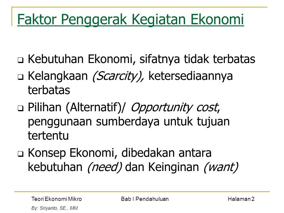 Teori Ekonomi Mikro Bab I Pendahuluan Halaman 2 By: Sriyanto, SE., MM Faktor Penggerak Kegiatan Ekonomi  Kebutuhan Ekonomi, sifatnya tidak terbatas  Kelangkaan (Scarcity), ketersediaannya terbatas  Pilihan (Alternatif)/ Opportunity cost, penggunaan sumberdaya untuk tujuan tertentu  Konsep Ekonomi, dibedakan antara kebutuhan (need) dan Keinginan (want)