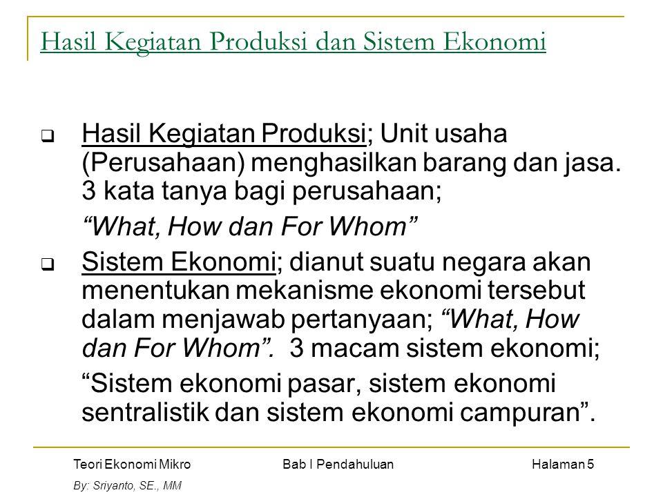 Teori Ekonomi Mikro Bab I Pendahuluan Halaman 5 By: Sriyanto, SE., MM Hasil Kegiatan Produksi dan Sistem Ekonomi  Hasil Kegiatan Produksi; Unit usaha
