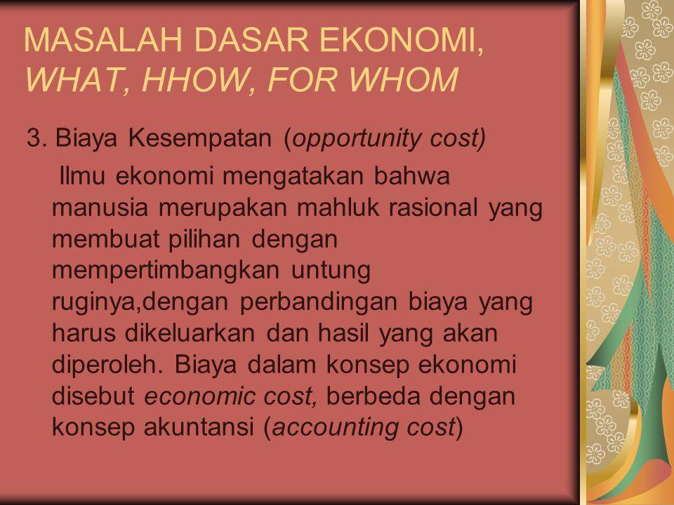 MASALAH DASAR EKONOMI, WHAT, HHOW, FOR WHOM 3. Biaya Kesempatan (opportunity cost) Ilmu ekonomi mengatakan bahwa manusia merupakan mahluk rasional yan