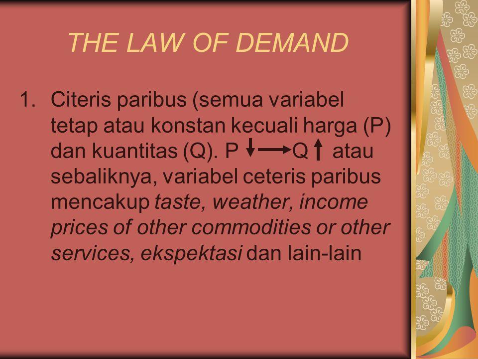 THE LAW OF DEMAND 1.Citeris paribus (semua variabel tetap atau konstan kecuali harga (P) dan kuantitas (Q). P Q atau sebaliknya, variabel ceteris pari