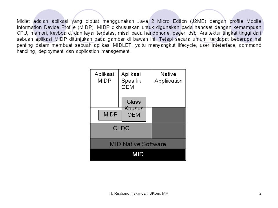H. Risdiandri Iskandar, SKom, MM2 Midlet adalah aplikasi yang dibuat menggunakan Java 2 Micro Edtion (J2ME) dengan profile Mobile Information Device P