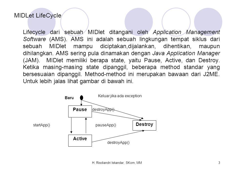 H. Risdiandri Iskandar, SKom, MM3 MIDLet LifeCycle Lifecycle dari sebuah MIDlet ditangani oleh Application Management Software (AMS). AMS ini adalah s