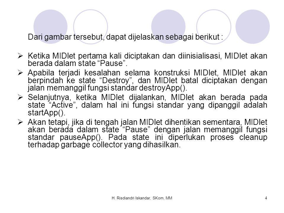 H. Risdiandri Iskandar, SKom, MM4 Dari gambar tersebut, dapat dijelaskan sebagai berikut :  Ketika MIDlet pertama kali diciptakan dan diinisialisasi,