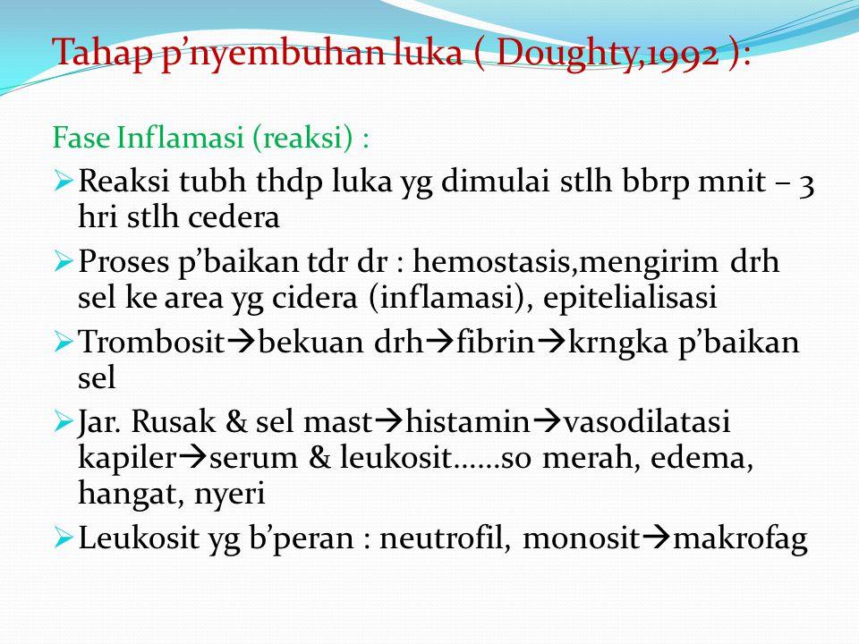 Tahap p'nyembuhan luka ( Doughty,1992 ): Fase Inflamasi (reaksi) :  Reaksi tubh thdp luka yg dimulai stlh bbrp mnit – 3 hri stlh cedera  Proses p'baikan tdr dr : hemostasis,mengirim drh sel ke area yg cidera (inflamasi), epitelialisasi  Trombosit  bekuan drh  fibrin  krngka p'baikan sel  Jar.