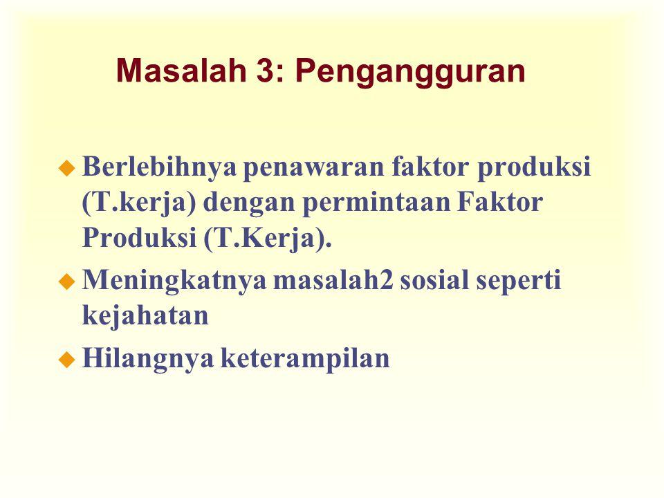 Masalah 3: Pengangguran u Berlebihnya penawaran faktor produksi (T.kerja) dengan permintaan Faktor Produksi (T.Kerja). u Meningkatnya masalah2 sosial