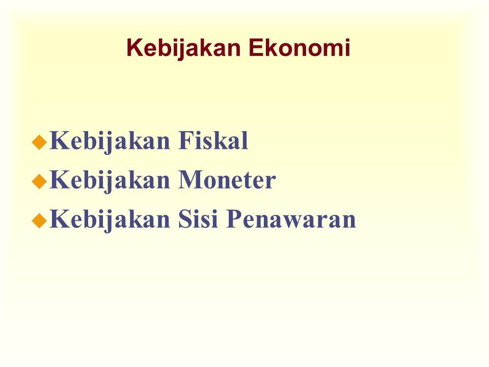 Kebijakan Ekonomi u Kebijakan Fiskal u Kebijakan Moneter u Kebijakan Sisi Penawaran