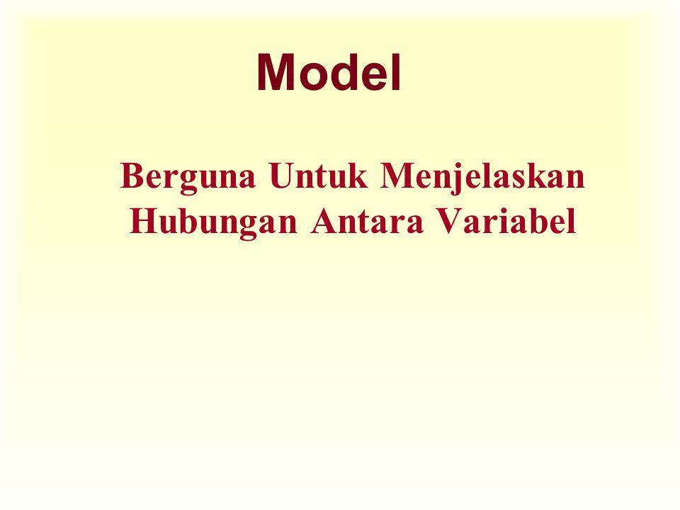 Model Berguna Untuk Menjelaskan Hubungan Antara Variabel