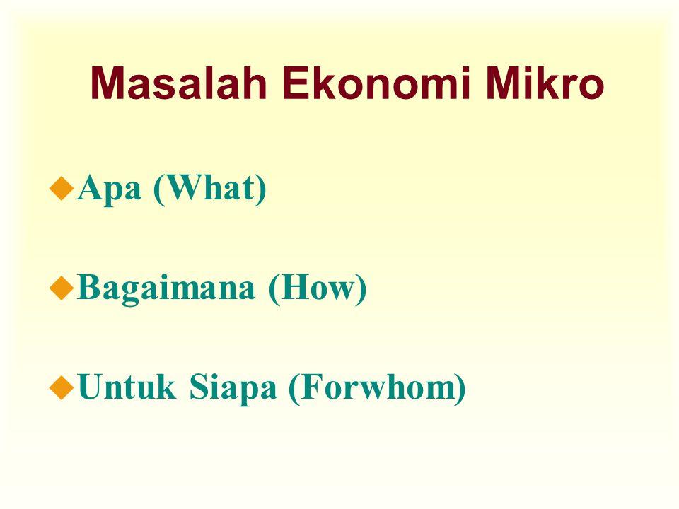 Masalah Ekonomi Mikro u Apa (What) u Bagaimana (How) u Untuk Siapa (Forwhom)