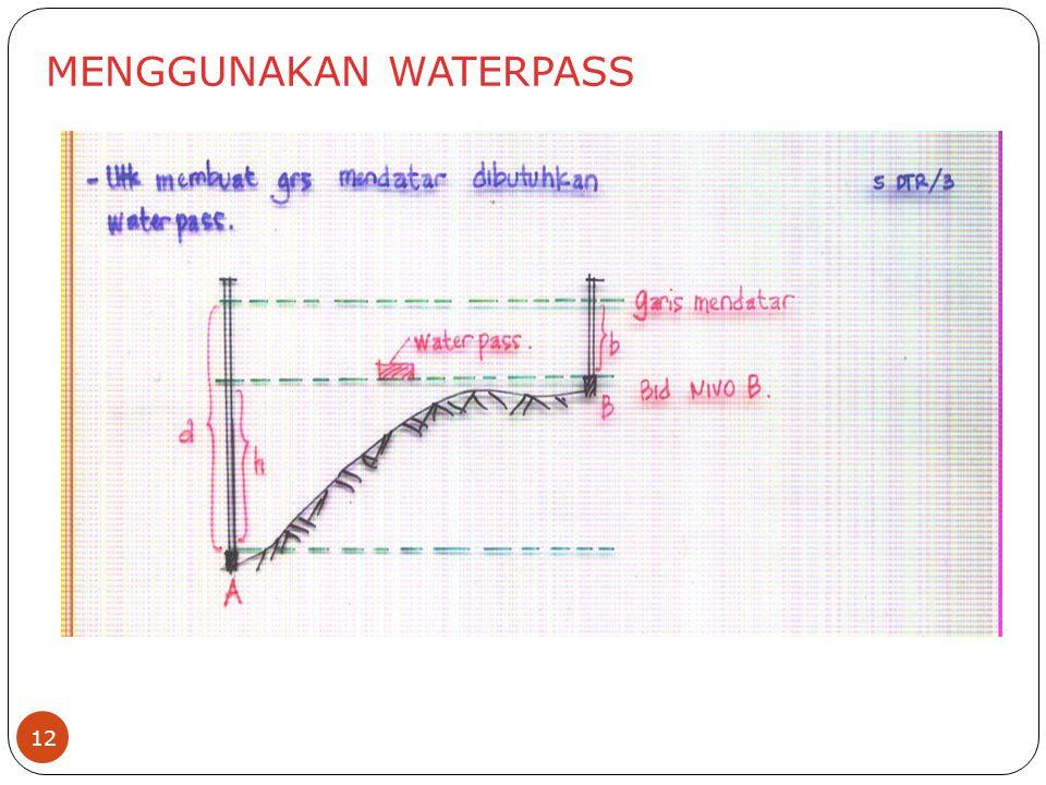 12 MENGGUNAKAN WATERPASS