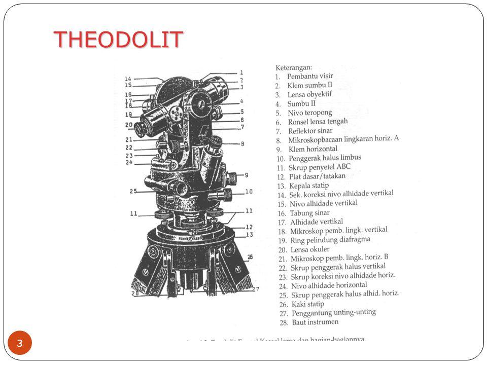 3 THEODOLIT