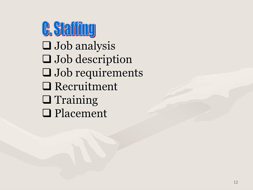 12  Job analysis  Job description  Job requirements  Recruitment  Training  Placement