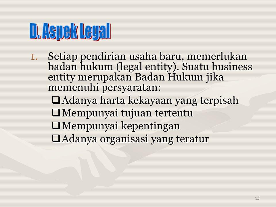13 1.Setiap pendirian usaha baru, memerlukan badan hukum (legal entity).