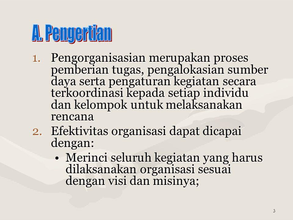3 1.Pengorganisasian merupakan proses pemberian tugas, pengalokasian sumber daya serta pengaturan kegiatan secara terkoordinasi kepada setiap individu dan kelompok untuk melaksanakan rencana 2.Efektivitas organisasi dapat dicapai dengan: Merinci seluruh kegiatan yang harus dilaksanakan organisasi sesuai dengan visi dan misinya;Merinci seluruh kegiatan yang harus dilaksanakan organisasi sesuai dengan visi dan misinya;