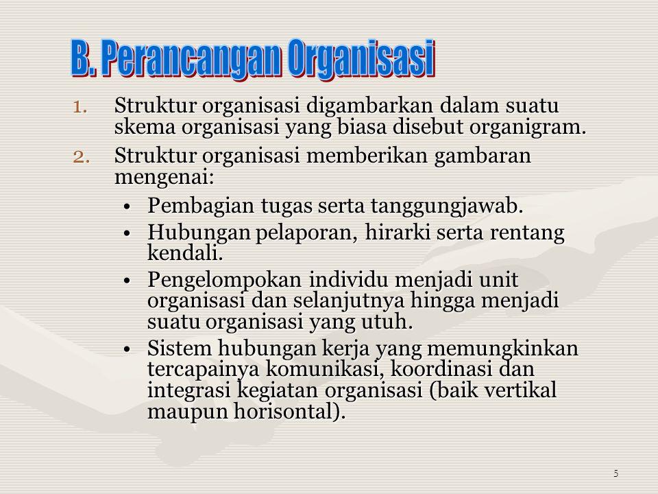 5 1.Struktur organisasi digambarkan dalam suatu skema organisasi yang biasa disebut organigram.