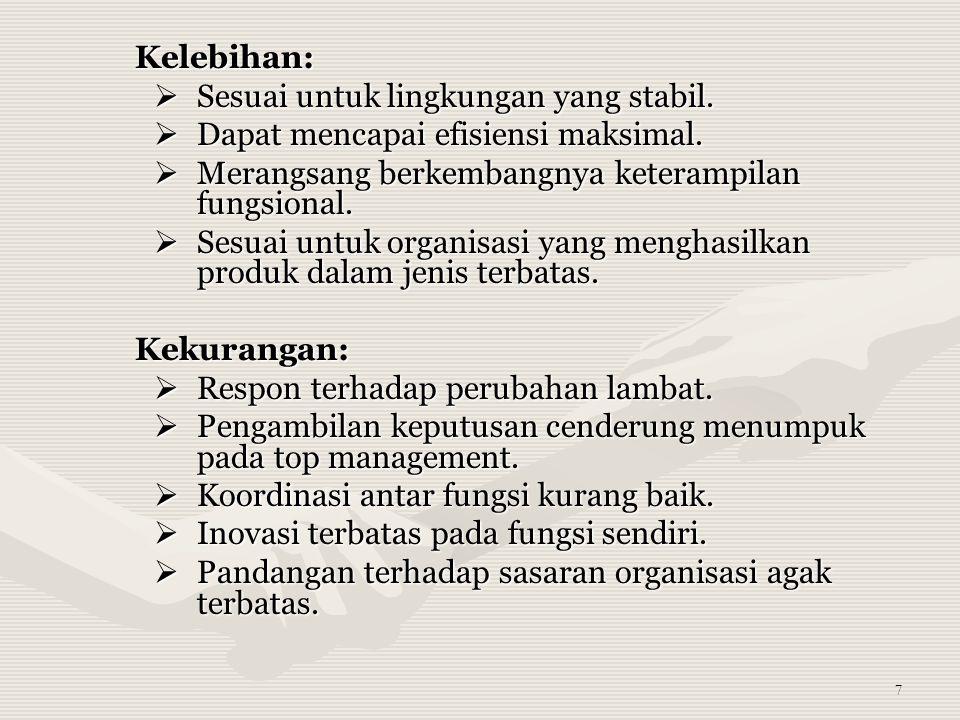 8  Struktur organisasi produk Direktur Utama DIVISI A DIVISI B DIVISI C