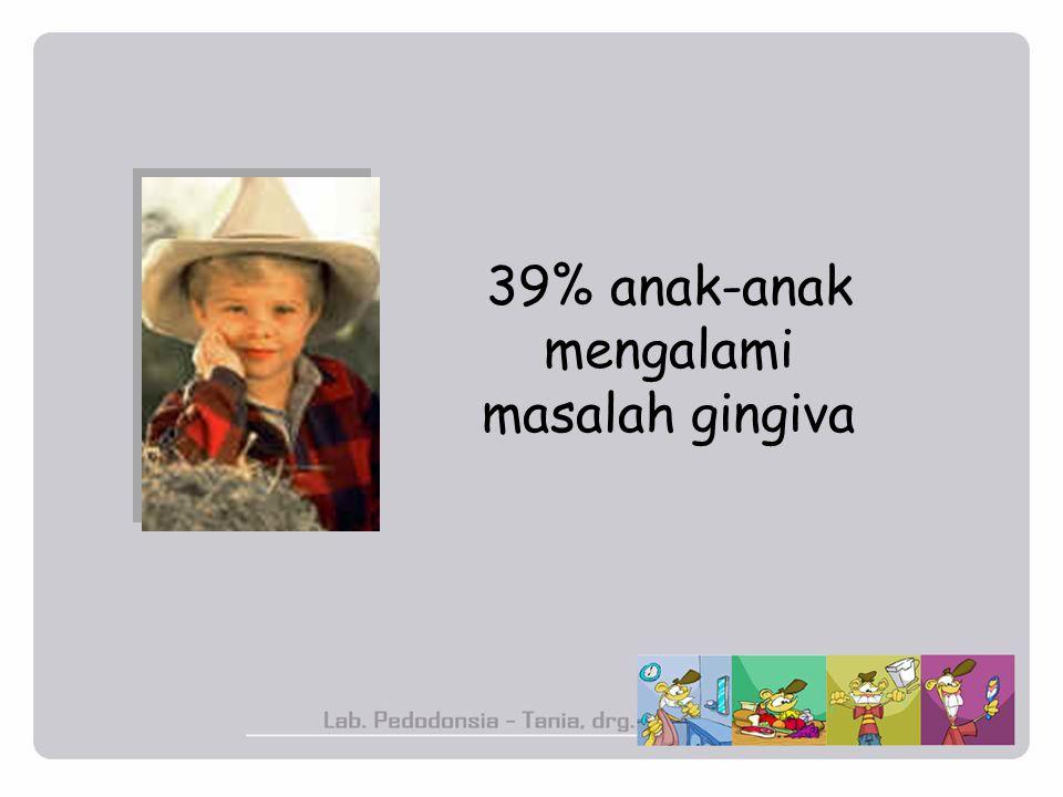 39% anak-anak mengalami masalah gingiva