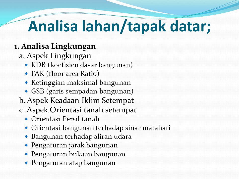Analisa lahan/tapak datar; 1. Analisa Lingkungan a. Aspek Lingkungan KDB (koefisien dasar bangunan) FAR (floor area Ratio) Ketinggian maksimal banguna