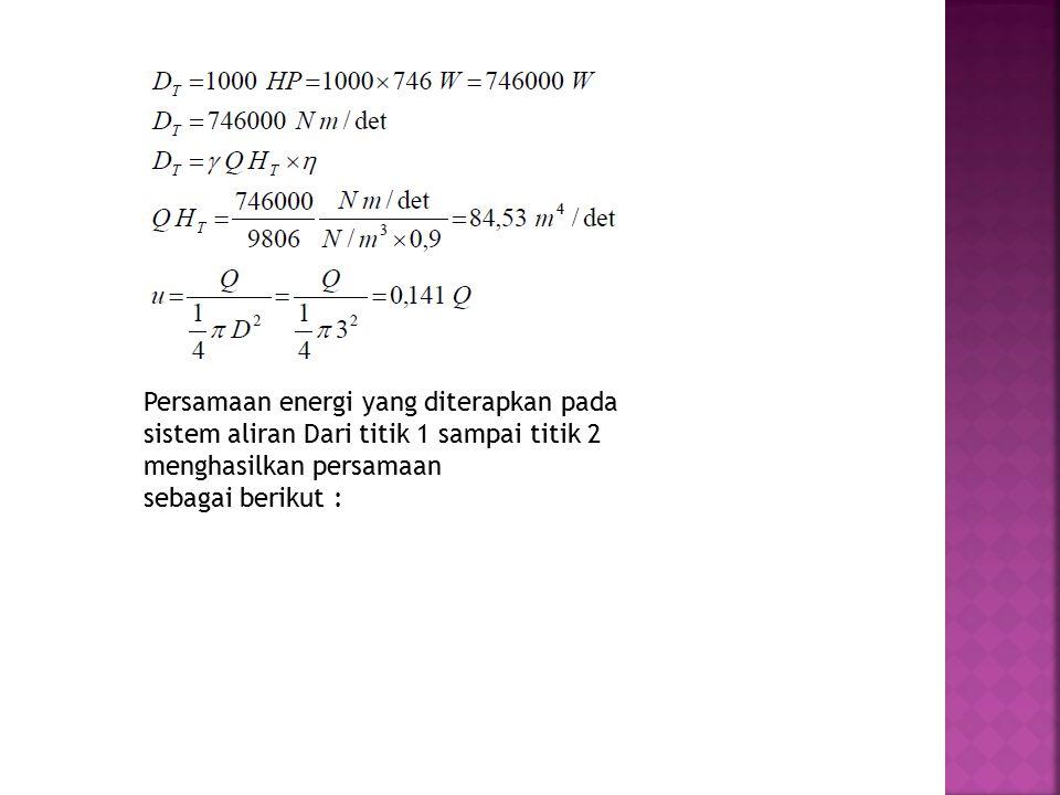 Persamaan energi yang diterapkan pada sistem aliran Dari titik 1 sampai titik 2 menghasilkan persamaan sebagai berikut :
