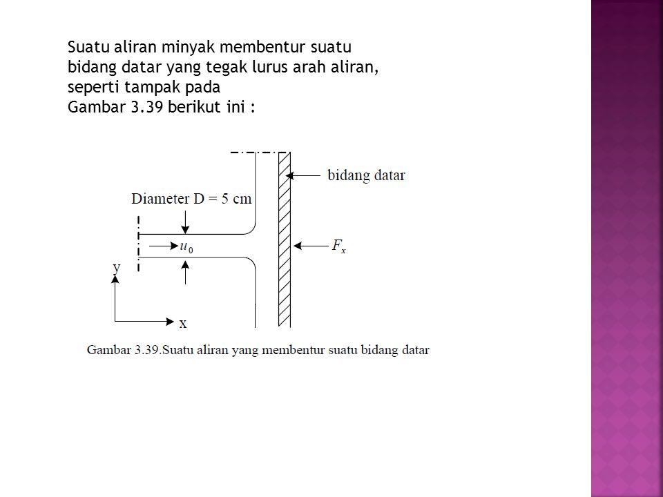 Apabila kecepatan aliran minyak tersebut sebesar uo=20 m/det, berapa besarnya gaya f yang diperlukan untuk menahan bidang datar tersebut pada posisi seperti pada Gambar 3.39.