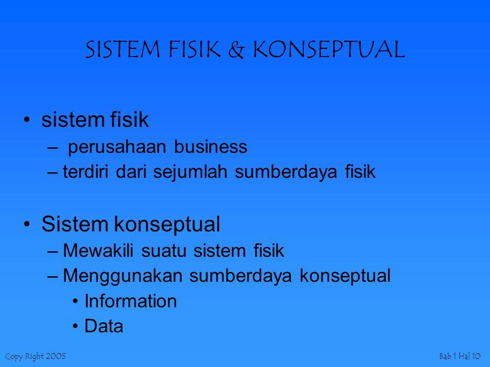 Copy Right 2005Bab 1 Hal 10 SISTEM FISIK & KONSEPTUAL sistem fisik – perusahaan business –terdiri dari sejumlah sumberdaya fisik Sistem konseptual –Me