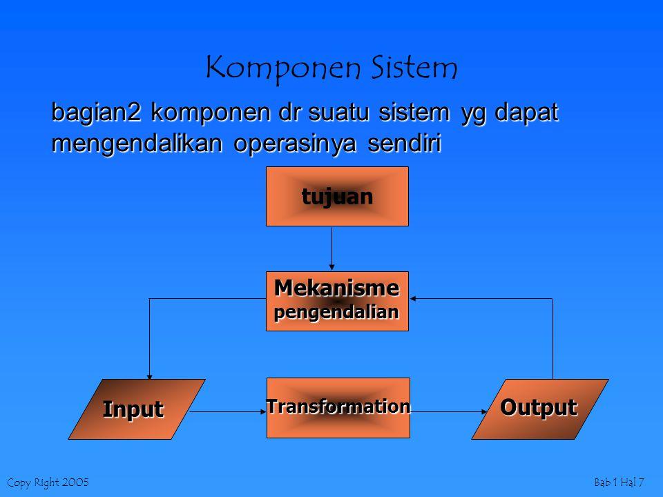 Copy Right 2005Bab 1 Hal 7 Komponen Sistem tujuan Mekanisme pengendalian Transformation Input Output bagian2 komponen dr suatu sistem yg dapat mengendalikan operasinya sendiri