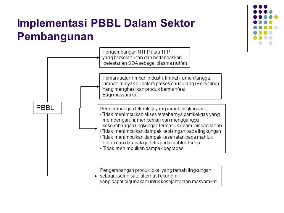 Implementasi PBBL Dalam Sektor Pembangunan PBBL Pengembangan NTFP atau TFP yang berkelanjutan dan berlandaskan pelestarian SDA sebagai plasma nutfah P